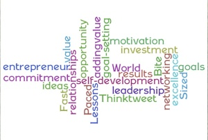 Topics covered in #Th!nktweet: Created by Wordle.net